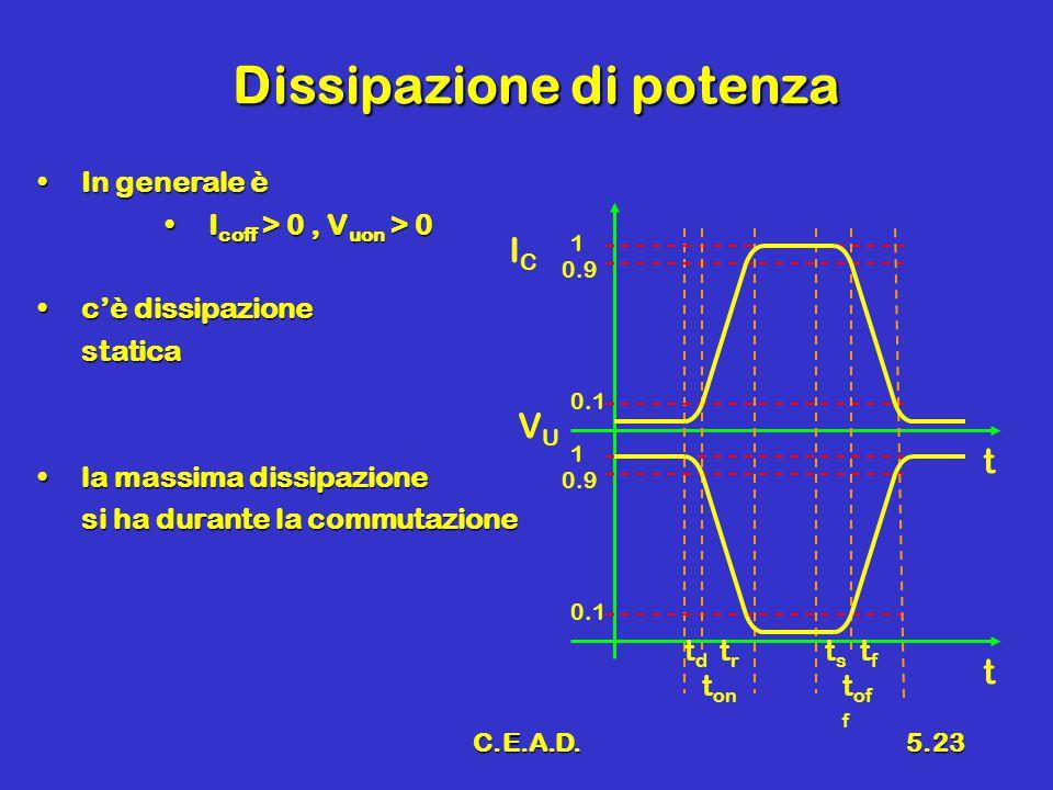 C.E.A.D.5.23 Dissipazione di potenza In generale èIn generale è I coff > 0, V uon > 0I coff > 0, V uon > 0 c'è dissipazionec'è dissipazionestatica la