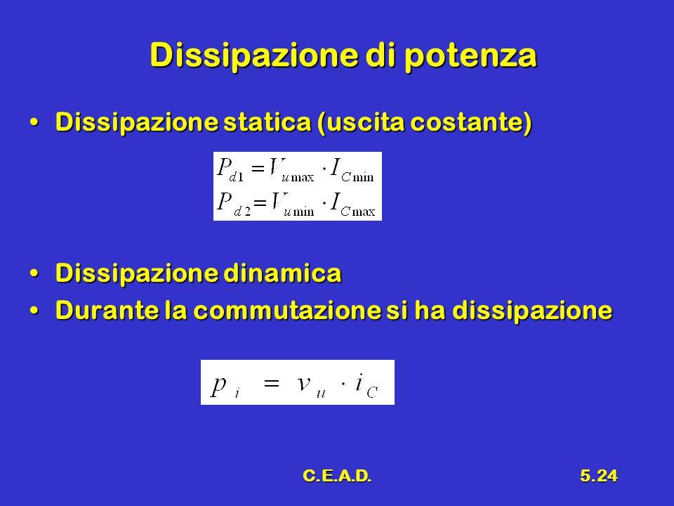 C.E.A.D.5.24 Dissipazione di potenza Dissipazione statica (uscita costante)Dissipazione statica (uscita costante) Dissipazione dinamicaDissipazione di