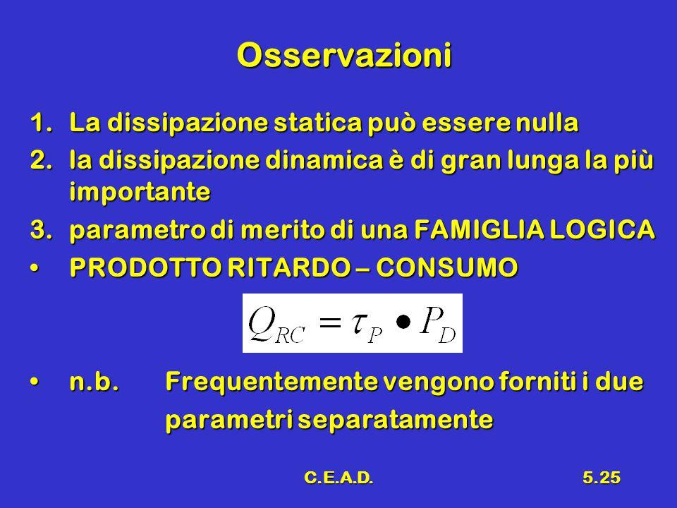 C.E.A.D.5.25 Osservazioni 1.La dissipazione statica può essere nulla 2.la dissipazione dinamica è di gran lunga la più importante 3.parametro di merit