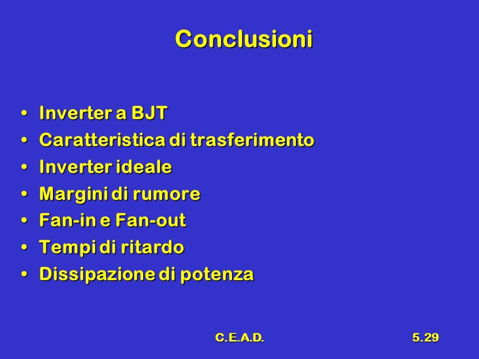 C.E.A.D.5.29 Conclusioni Inverter a BJTInverter a BJT Caratteristica di trasferimentoCaratteristica di trasferimento Inverter idealeInverter ideale Ma