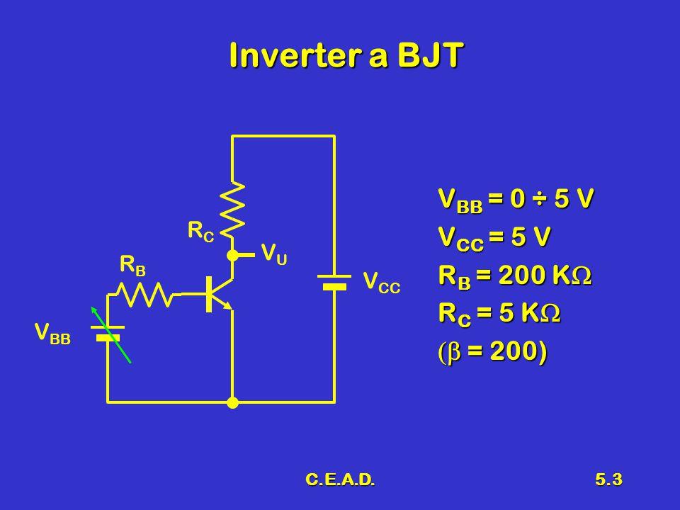 C.E.A.D.5.3 Inverter a BJT V BB = 0 ÷ 5 V V CC = 5 V R B = 200 K  R C = 5 K  R C = 5 K   = 200) V BB RBRB RCRC V CC VUVU