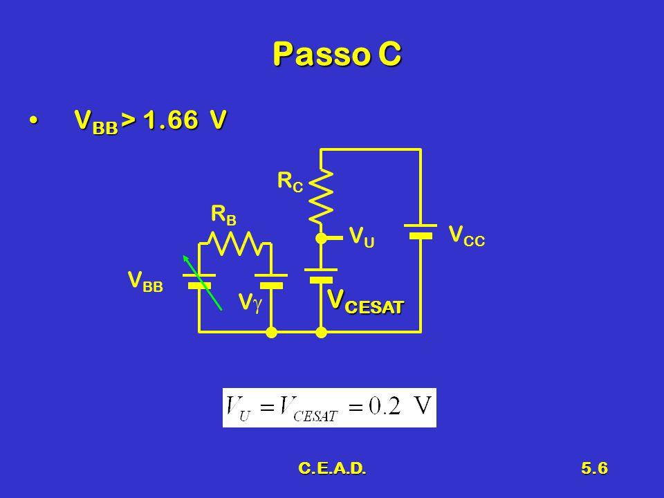 C.E.A.D.5.7 Caratteristica ingresso- uscita 0.2 0.71.665 0 5 A Interdizione B C Saturazione Lineare VIVI VUVU
