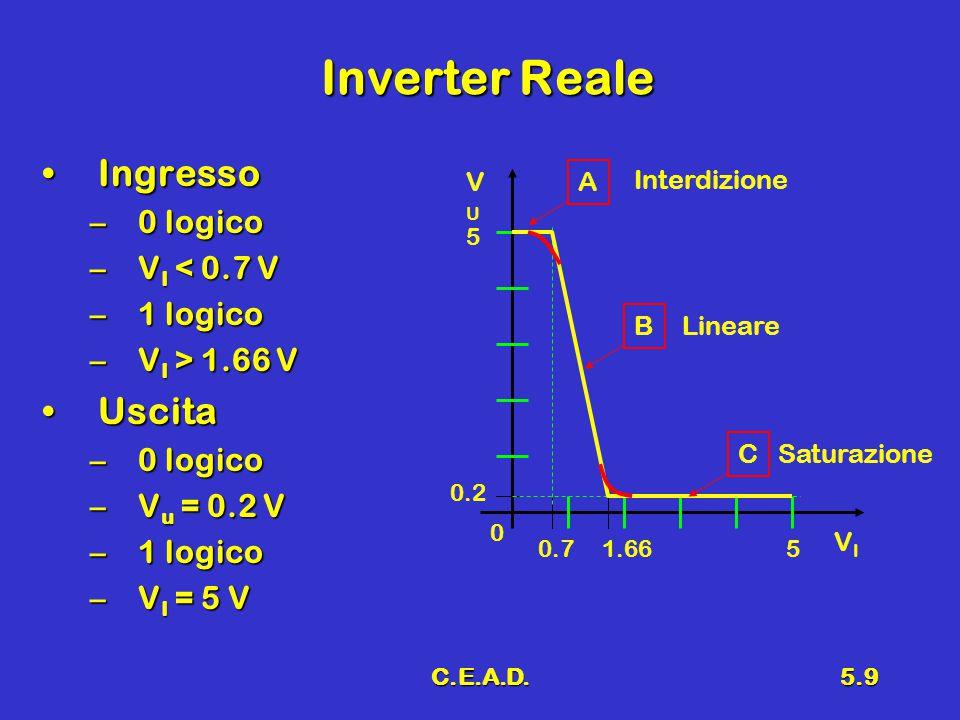 C.E.A.D.5.9 Inverter Reale IngressoIngresso –0 logico –V I < 0.7 V –1 logico –V I > 1.66 V UscitaUscita –0 logico –V u = 0.2 V –1 logico –V I = 5 V 0.
