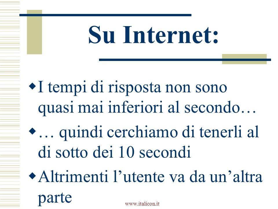 www.italicon.it Su Internet:  I tempi di risposta non sono quasi mai inferiori al secondo…  … quindi cerchiamo di tenerli al di sotto dei 10 secondi  Altrimenti l'utente va da un'altra parte
