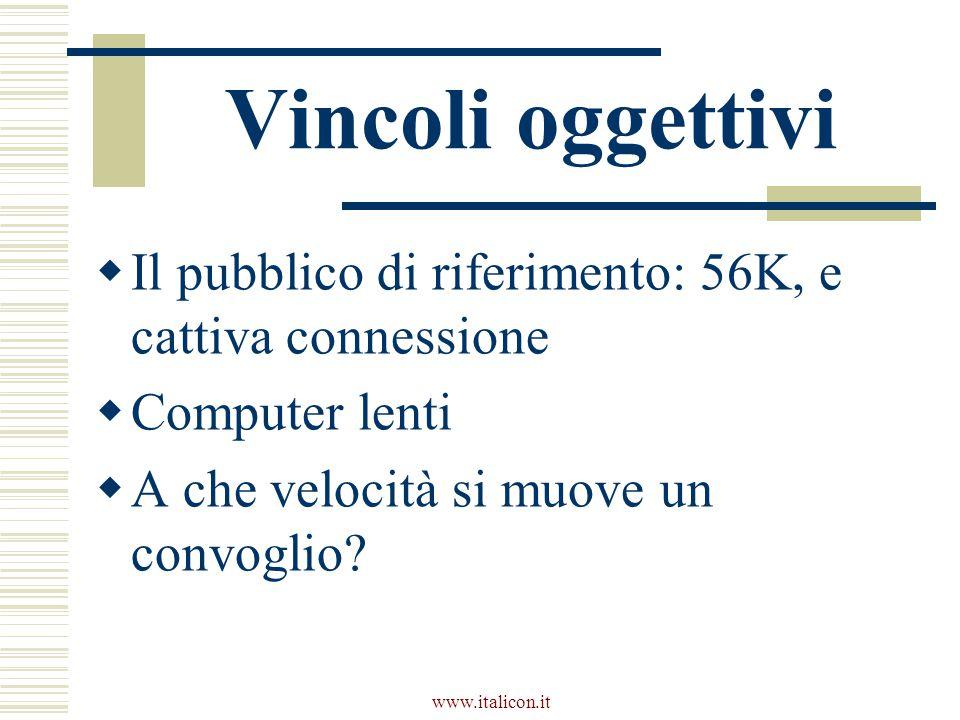 www.italicon.it Vincoli oggettivi  Il pubblico di riferimento: 56K, e cattiva connessione  Computer lenti  A che velocità si muove un convoglio?