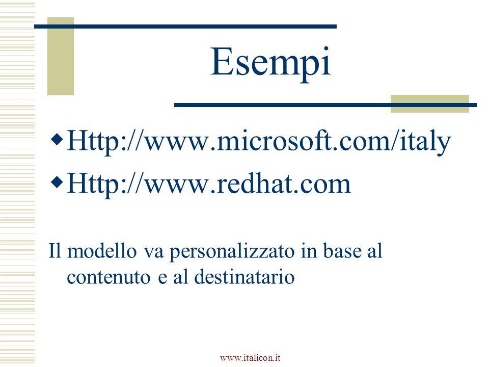 www.italicon.it Esempi  Http://www.microsoft.com/italy  Http://www.redhat.com Il modello va personalizzato in base al contenuto e al destinatario