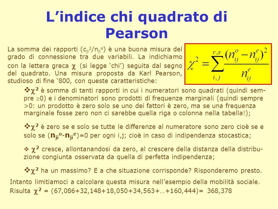 L'indice chi quadrato di Pearson La somma dei rapporti (c ji 2 /n ji e ) è una buona misura del grado di connessione tra due variabili.