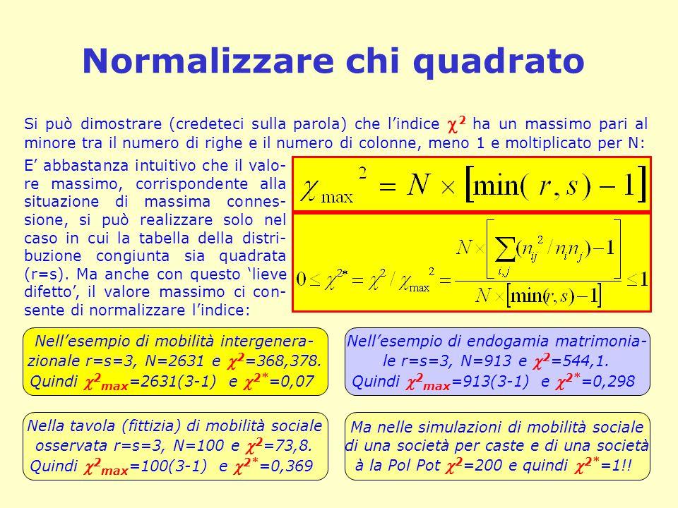 Normalizzare chi quadrato Si può dimostrare (credeteci sulla parola) che l'indice  2 ha un massimo pari al minore tra il numero di righe e il numero di colonne, meno 1 e moltiplicato per N: E' abbastanza intuitivo che il valo- re massimo, corrispondente alla situazione di massima connes- sione, si può realizzare solo nel caso in cui la tabella della distri- buzione congiunta sia quadrata (r=s).