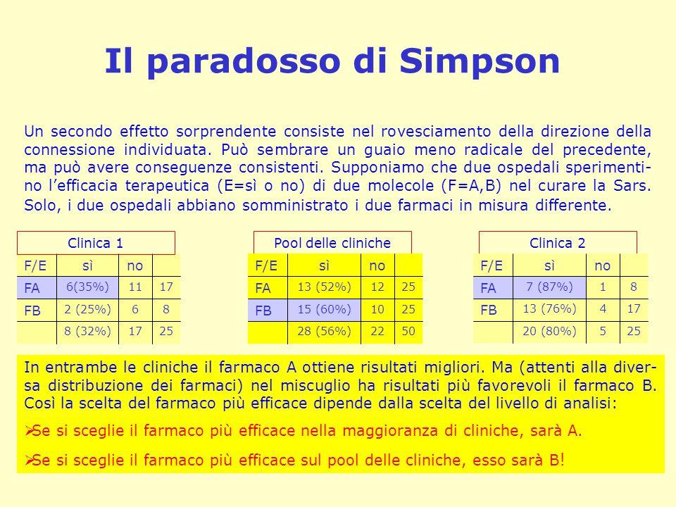 Il paradosso di Simpson Un secondo effetto sorprendente consiste nel rovesciamento della direzione della connessione individuata.
