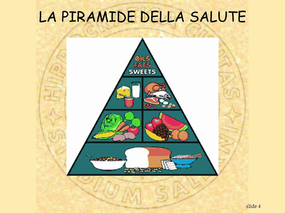 slide 4 LA PIRAMIDE DELLA SALUTE