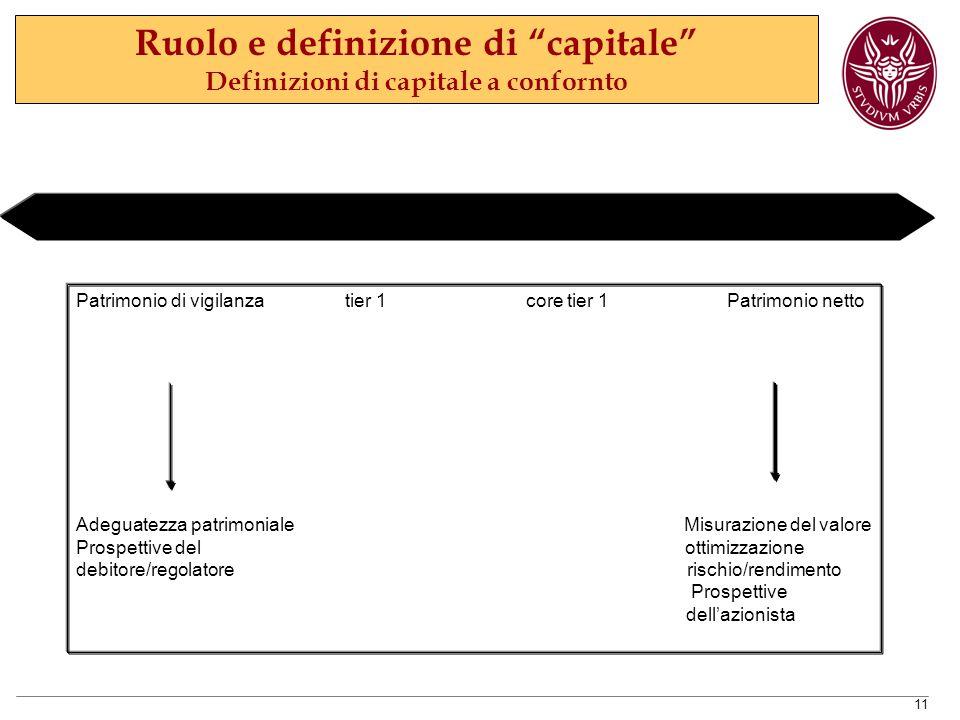 11 Ruolo e definizione di capitale Definizioni di capitale a confornto Patrimonio di vigilanza tier 1 core tier 1 Patrimonio netto Adeguatezza patrimoniale Misurazione del valore Prospettive del ottimizzazione debitore/regolatore rischio/rendimento Prospettive dell'azionista