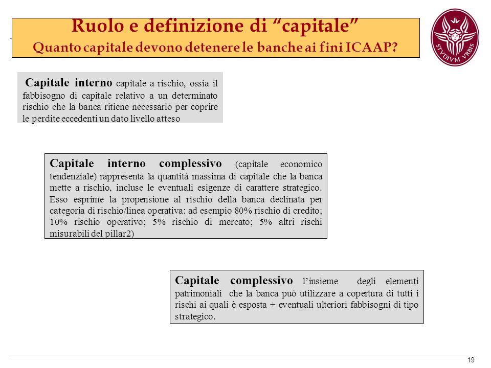 19 Capitale interno complessivo (capitale economico tendenziale) rappresenta la quantità massima di capitale che la banca mette a rischio, incluse le eventuali esigenze di carattere strategico.