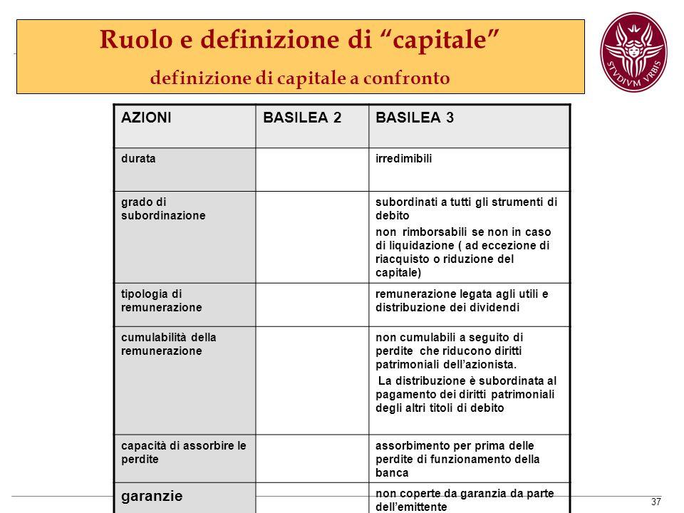 37 Ruolo e definizione di capitale definizione di capitale a confronto AZIONIBASILEA 2BASILEA 3 duratairredimibili grado di subordinazione subordinati a tutti gli strumenti di debito non rimborsabili se non in caso di liquidazione ( ad eccezione di riacquisto o riduzione del capitale) tipologia di remunerazione remunerazione legata agli utili e distribuzione dei dividendi cumulabilità della remunerazione non cumulabili a seguito di perdite che riducono diritti patrimoniali dell'azionista.