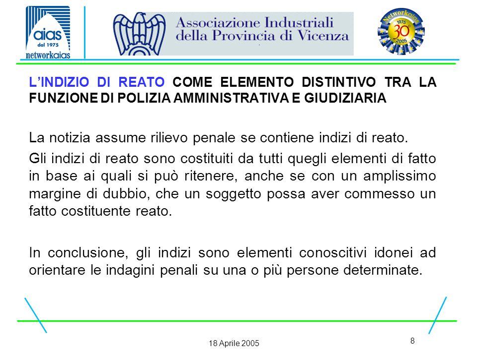 8 18 Aprile 2005 L'INDIZIO DI REATO COME ELEMENTO DISTINTIVO TRA LA FUNZIONE DI POLIZIA AMMINISTRATIVA E GIUDIZIARIA La notizia assume rilievo penale se contiene indizi di reato.