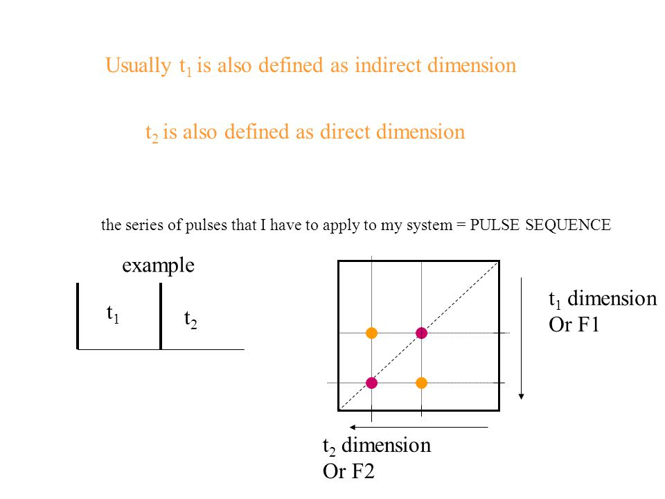 Usually t 1 is also defined as indirect dimension t 2 is also defined as direct dimension the series of pulses that I have to apply to my system = PUL