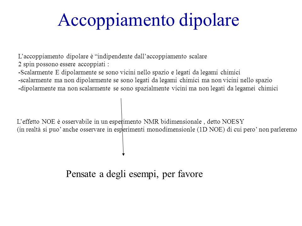 """Accoppiamento dipolare L'accoppiamento dipolare è """"indipendente dall'accoppiamento scalare 2 spin possono essere accoppiati : -Scalarmente E dipolarme"""
