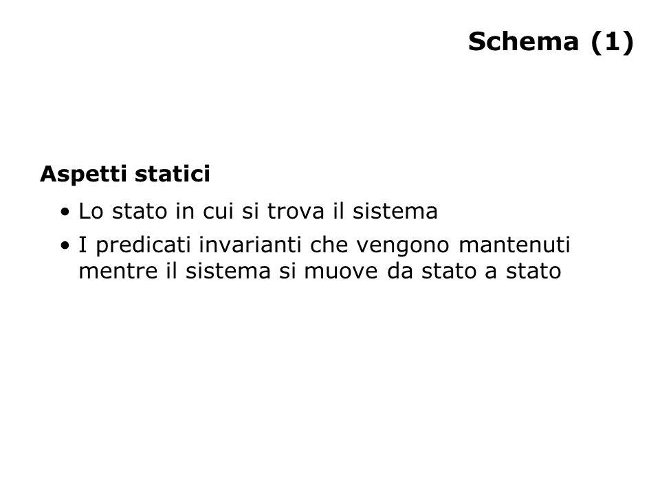 Schema (1) Aspetti statici Lo stato in cui si trova il sistema I predicati invarianti che vengono mantenuti mentre il sistema si muove da stato a stato