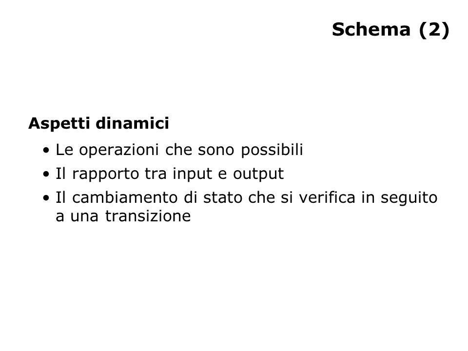 Schema (2) Aspetti dinamici Le operazioni che sono possibili Il rapporto tra input e output Il cambiamento di stato che si verifica in seguito a una transizione