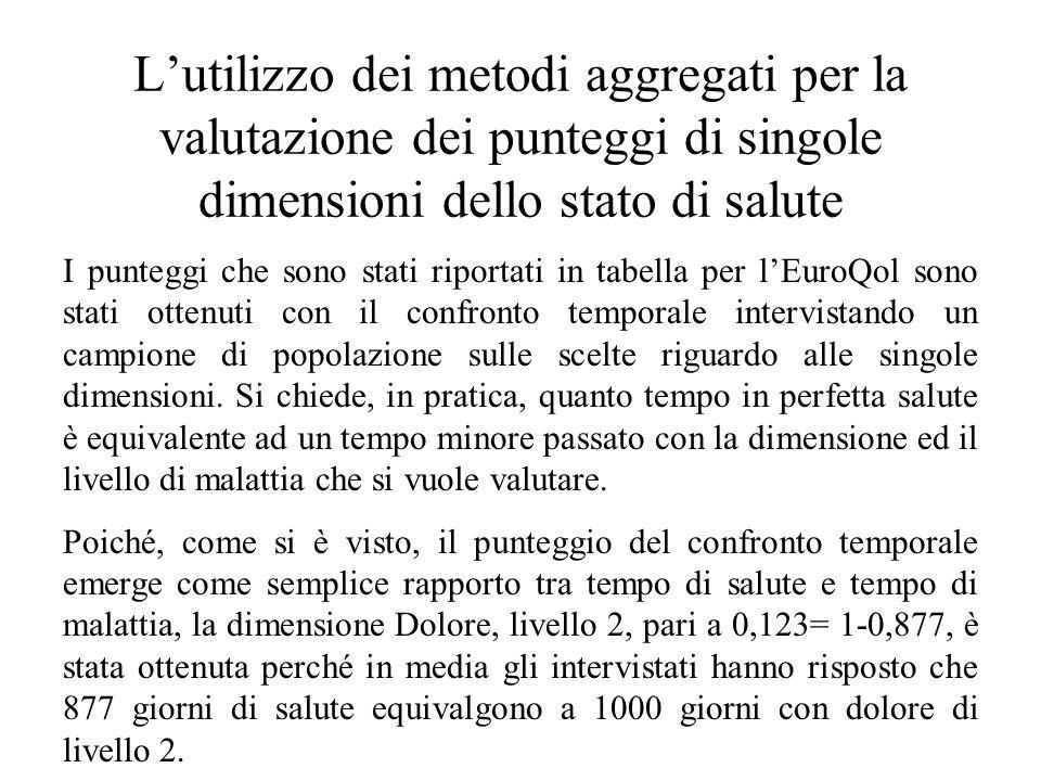 L'utilizzo dei metodi aggregati per la valutazione dei punteggi di singole dimensioni dello stato di salute I punteggi che sono stati riportati in tab