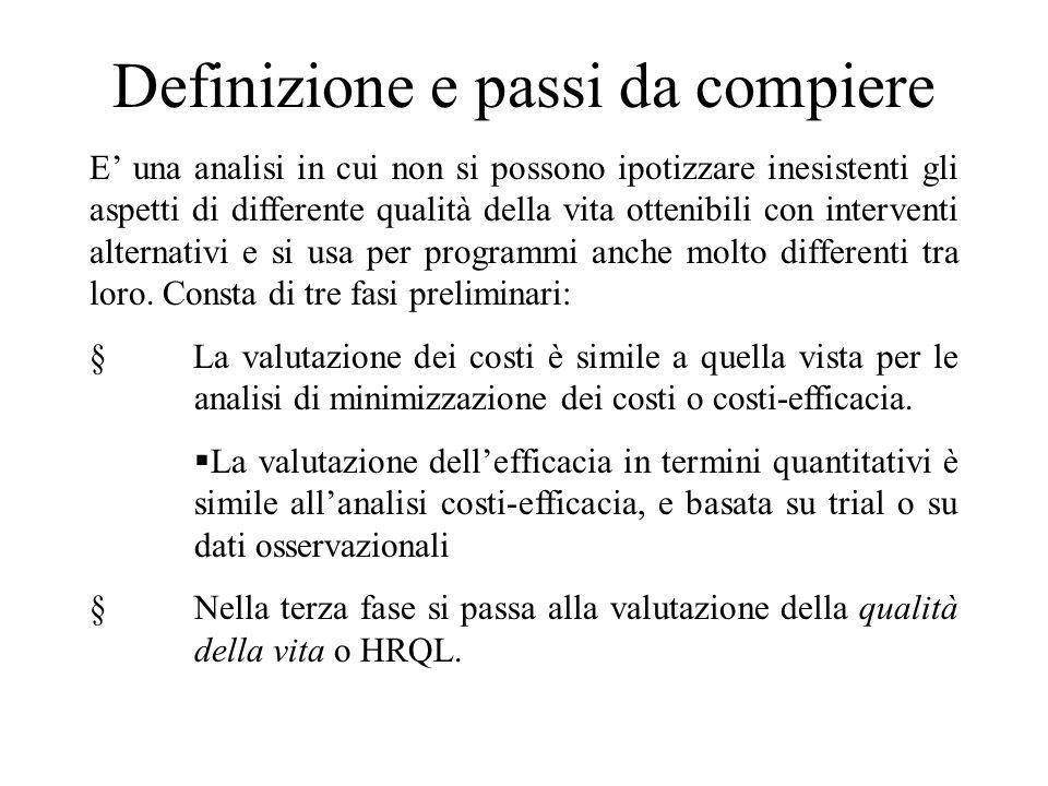Passi da compiere 2 Supponiamo di avere già compiuto le prime due fasi: conosciamo quindi i costi e la quantità della vita (es.