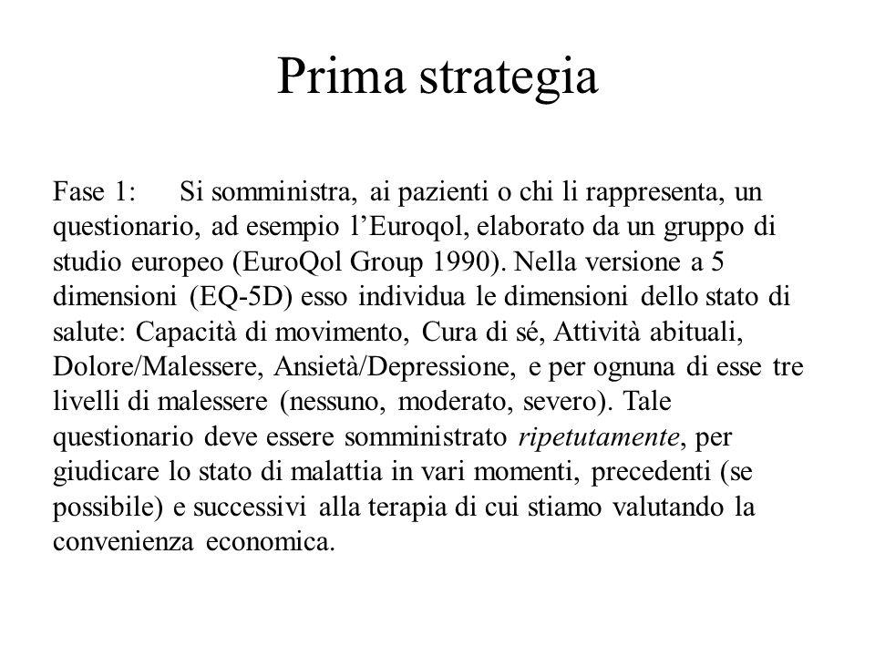Prima strategia Fase 1: Si somministra, ai pazienti o chi li rappresenta, un questionario, ad esempio l'Euroqol, elaborato da un gruppo di studio euro