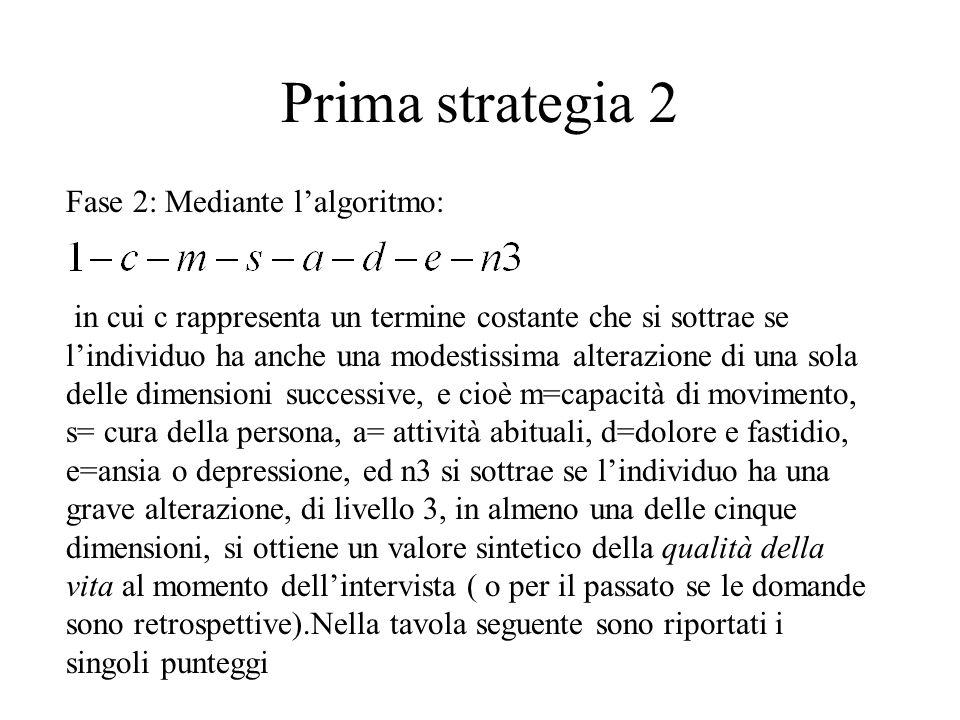 Prima strategia 2 Fase 2: Mediante l'algoritmo: in cui c rappresenta un termine costante che si sottrae se l'individuo ha anche una modestissima alter