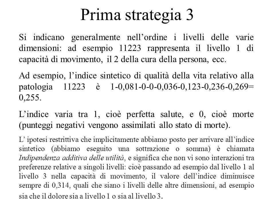 Prima strategia 4 Altri questionari (HUI2, HUI3, QWB, ecc.) hanno altri algoritmi di calcolo, altre dimensioni e livelli, altri punteggi, pongono altre ipotesi restrittive, ma il metodo è sempre lo stesso.