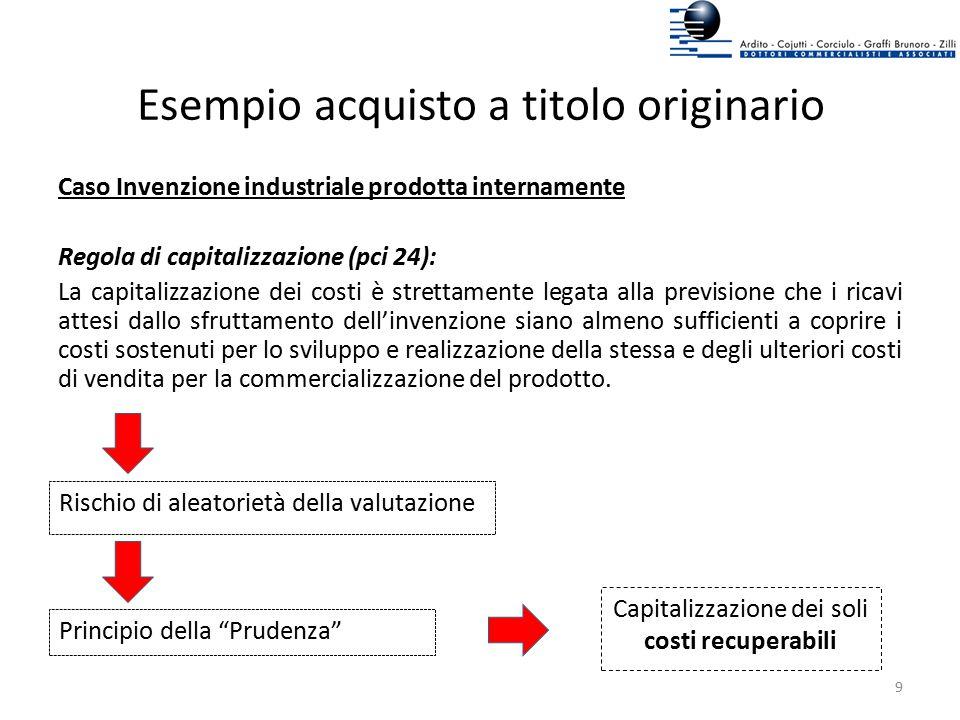 Esempio acquisto a titolo originario Caso Invenzione industriale prodotta internamente Regola di capitalizzazione (pci 24): La capitalizzazione dei co