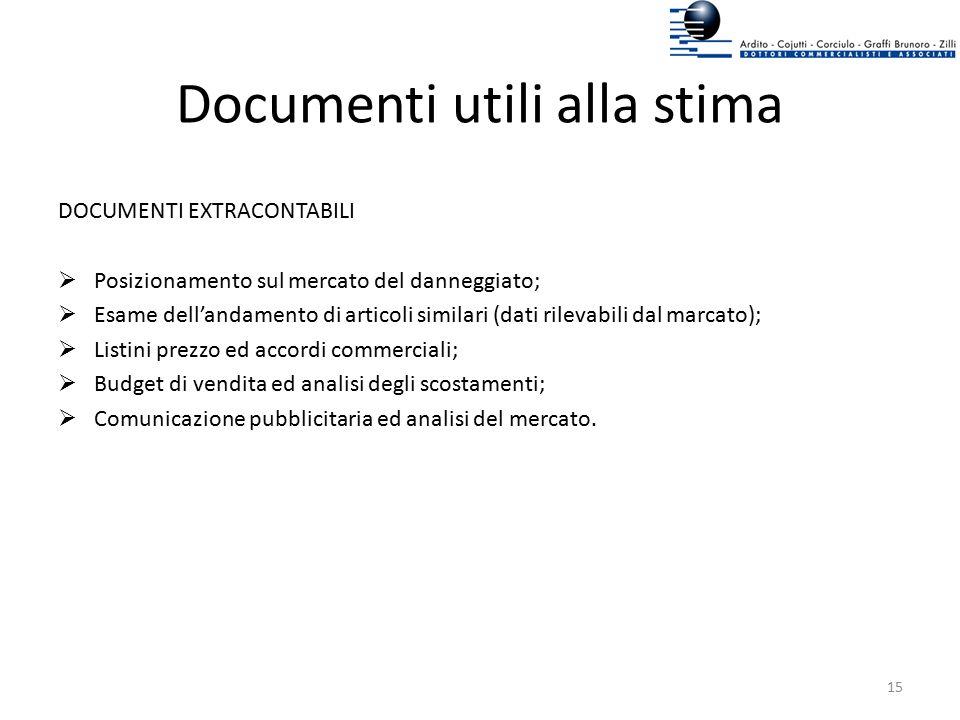 Documenti utili alla stima DOCUMENTI EXTRACONTABILI  Posizionamento sul mercato del danneggiato;  Esame dell'andamento di articoli similari (dati ri