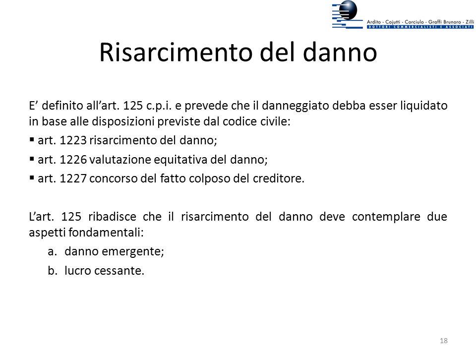 Risarcimento del danno E' definito all'art. 125 c.p.i. e prevede che il danneggiato debba esser liquidato in base alle disposizioni previste dal codic