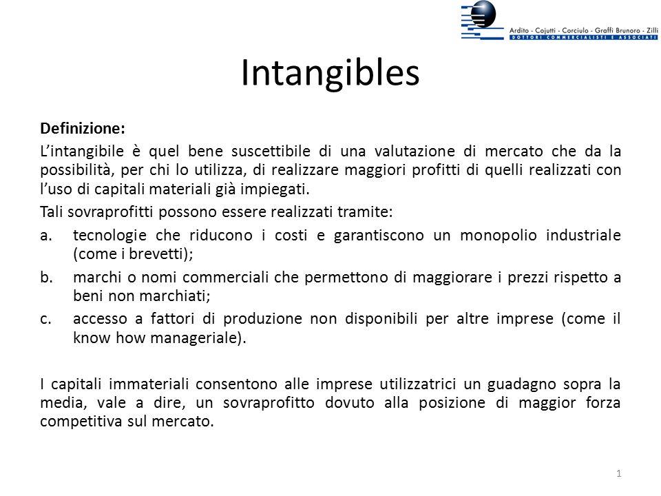 Intangibles Definizione: L'intangibile è quel bene suscettibile di una valutazione di mercato che da la possibilità, per chi lo utilizza, di realizzar