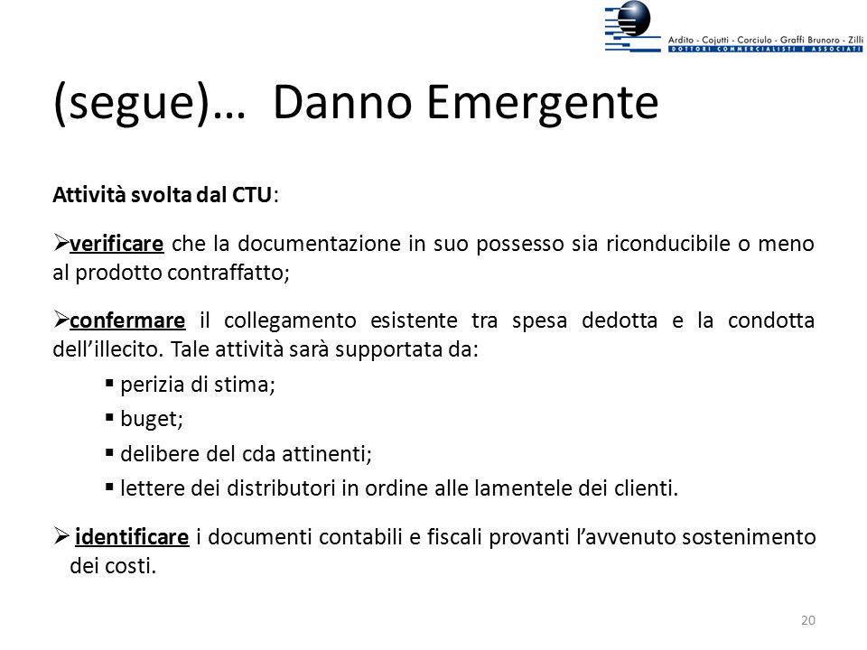 (segue)… Danno Emergente Attività svolta dal CTU:  verificare che la documentazione in suo possesso sia riconducibile o meno al prodotto contraffatto