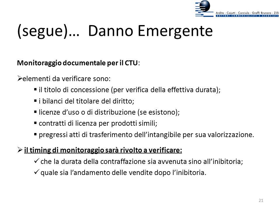 (segue)… Danno Emergente Monitoraggio documentale per il CTU:  elementi da verificare sono:  il titolo di concessione (per verifica della effettiva