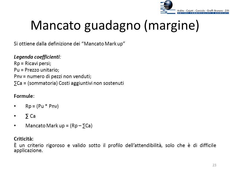 """Mancato guadagno (margine) Si ottiene dalla definizione dei """"Mancato Mark up"""" Legenda coefficienti: Rp = Ricavi persi; Pu = Prezzo unitario; Pnv = num"""