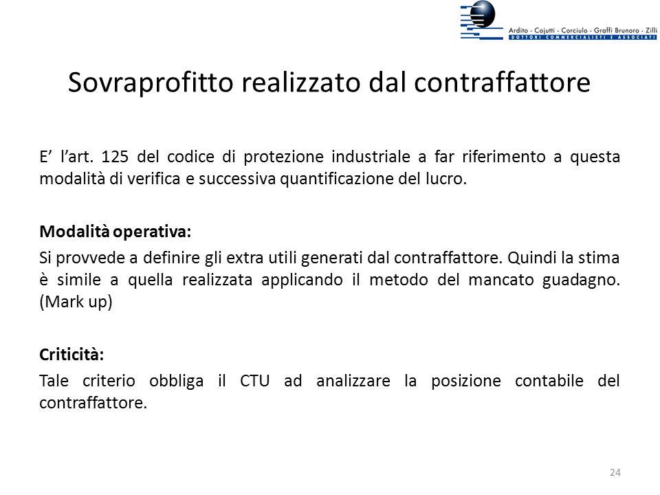 Sovraprofitto realizzato dal contraffattore E' l'art. 125 del codice di protezione industriale a far riferimento a questa modalità di verifica e succe