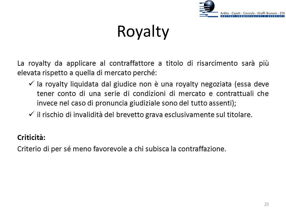 Royalty La royalty da applicare al contraffattore a titolo di risarcimento sarà più elevata rispetto a quella di mercato perché: la royalty liquidata