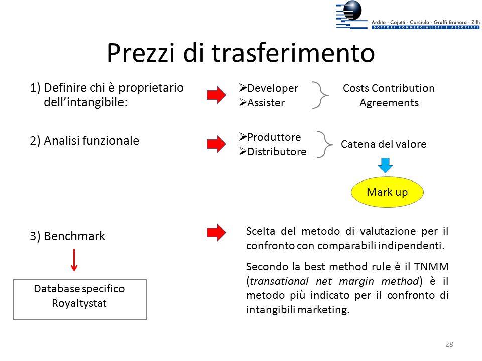 Prezzi di trasferimento 1) Definire chi è proprietario dell'intangibile: 2) Analisi funzionale 3) Benchmark Scelta del metodo di valutazione per il co