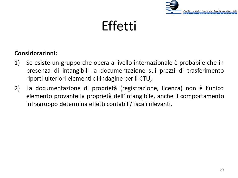 Effetti Considerazioni: 1)Se esiste un gruppo che opera a livello internazionale è probabile che in presenza di intangibili la documentazione sui prez