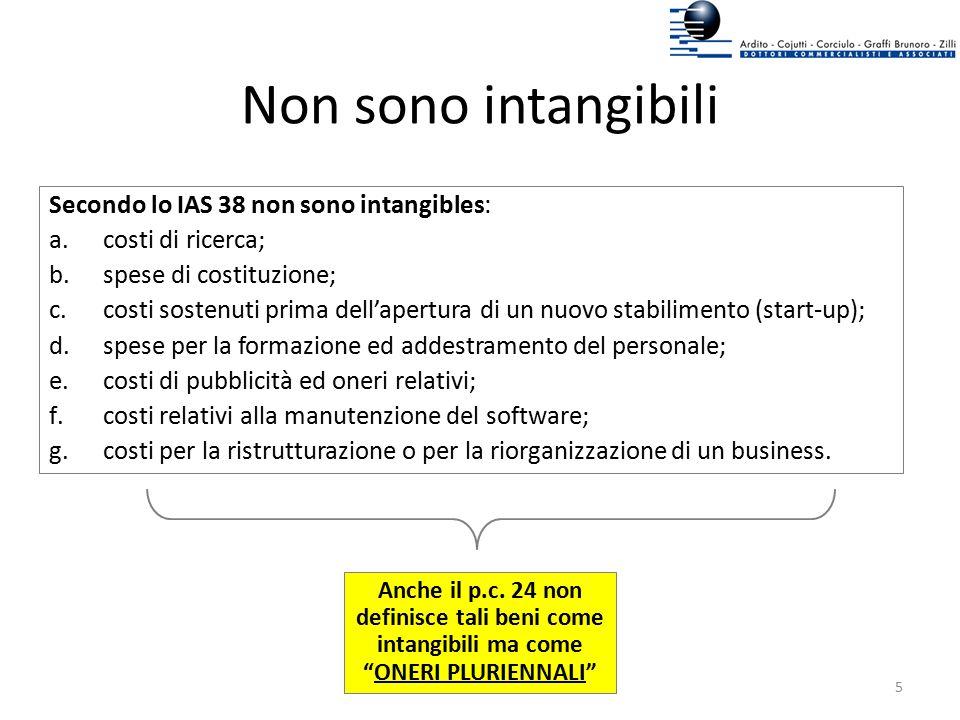 Non sono intangibili Secondo lo IAS 38 non sono intangibles: a.costi di ricerca; b.spese di costituzione; c.costi sostenuti prima dell'apertura di un