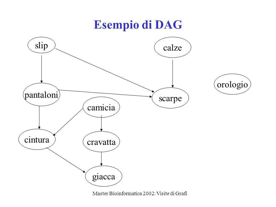 Master Bioinformatica 2002: Visite di Grafi Esempio di DAG slip pantaloni cintura camicia cravatta giacca calze scarpe orologio