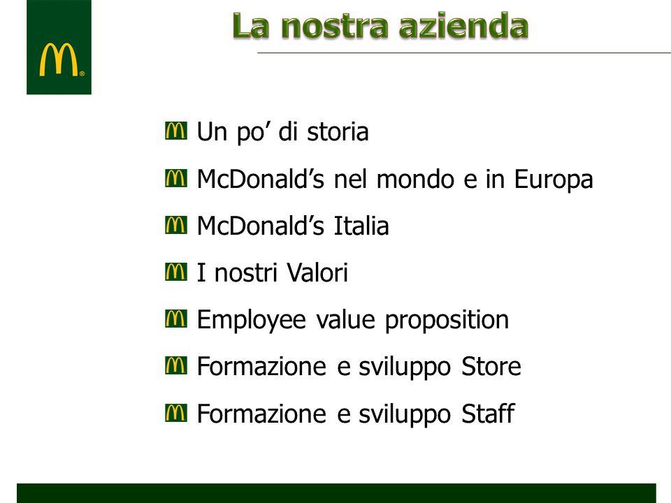 Un po' di storia McDonald's nel mondo e in Europa McDonald's Italia I nostri Valori Employee value proposition Formazione e sviluppo Store Formazione e sviluppo Staff