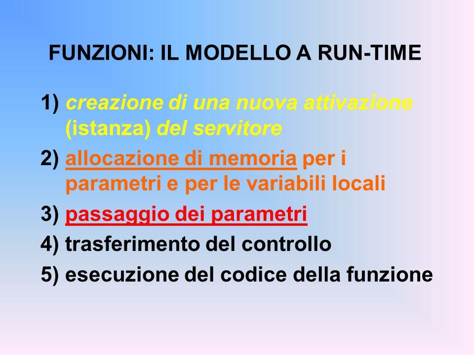 FUNZIONI: IL MODELLO A RUN-TIME 1) creazione di una nuova attivazione (istanza) del servitore 2) allocazione di memoria per i parametri e per le variabili locali 3) passaggio dei parametri 4) trasferimento del controllo 5) esecuzione del codice della funzione
