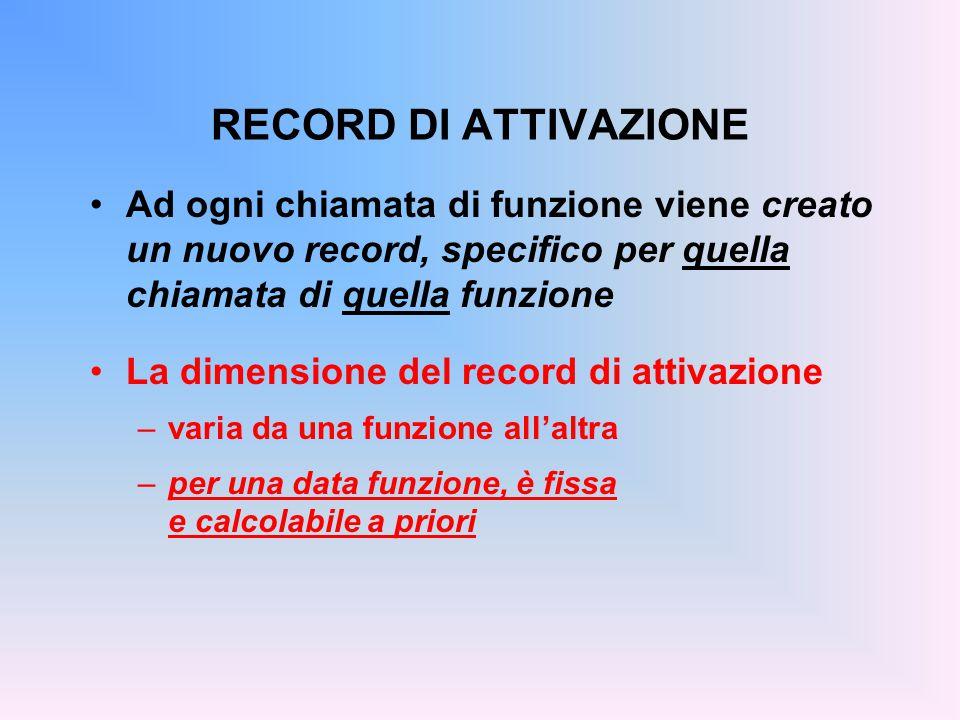 RECORD DI ATTIVAZIONE Ad ogni chiamata di funzione viene creato un nuovo record, specifico per quella chiamata di quella funzione La dimensione del record di attivazione –varia da una funzione all'altra –per una data funzione, è fissa e calcolabile a priori