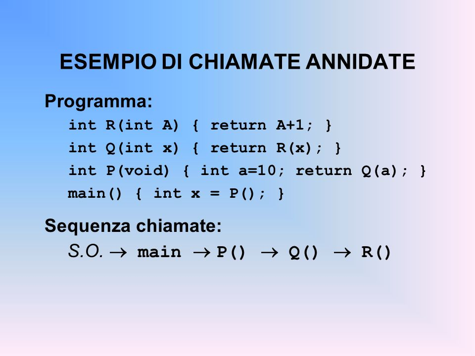ESEMPIO DI CHIAMATE ANNIDATE Programma: int R(int A) { return A+1; } int Q(int x) { return R(x); } int P(void) { int a=10; return Q(a); } main() { int x = P(); } Sequenza chiamate: S.O.