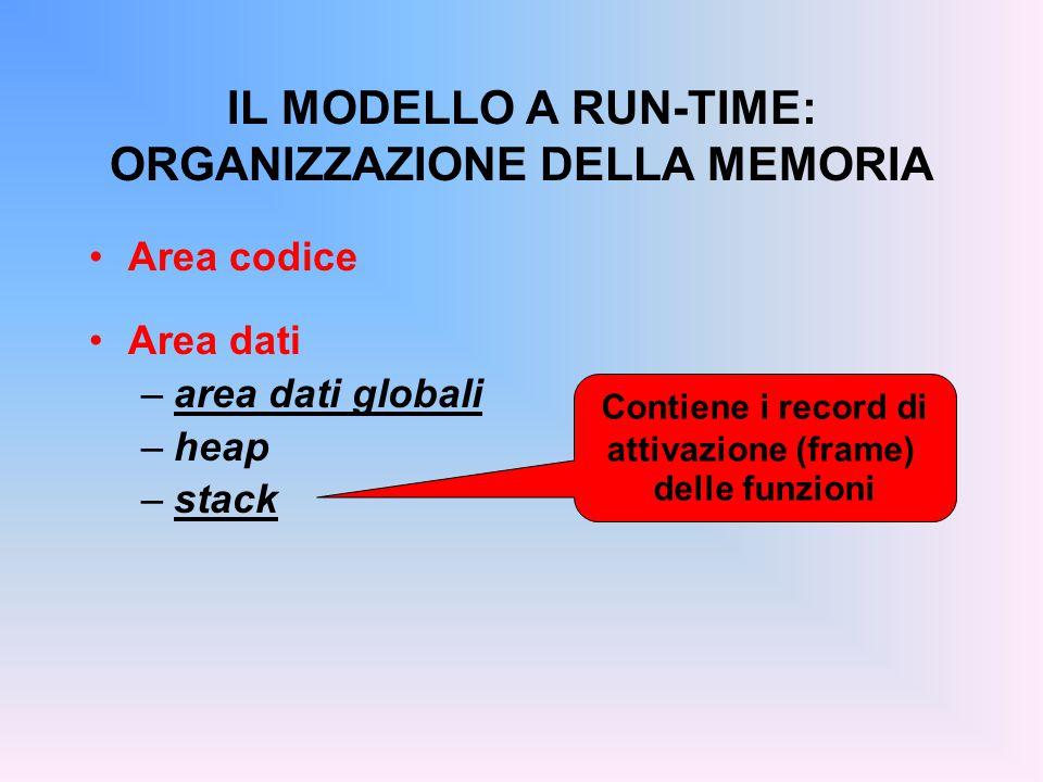 IL MODELLO A RUN-TIME: ORGANIZZAZIONE DELLA MEMORIA Area codice Area dati –area dati globali –heap –stack Contiene i record di attivazione (frame) delle funzioni