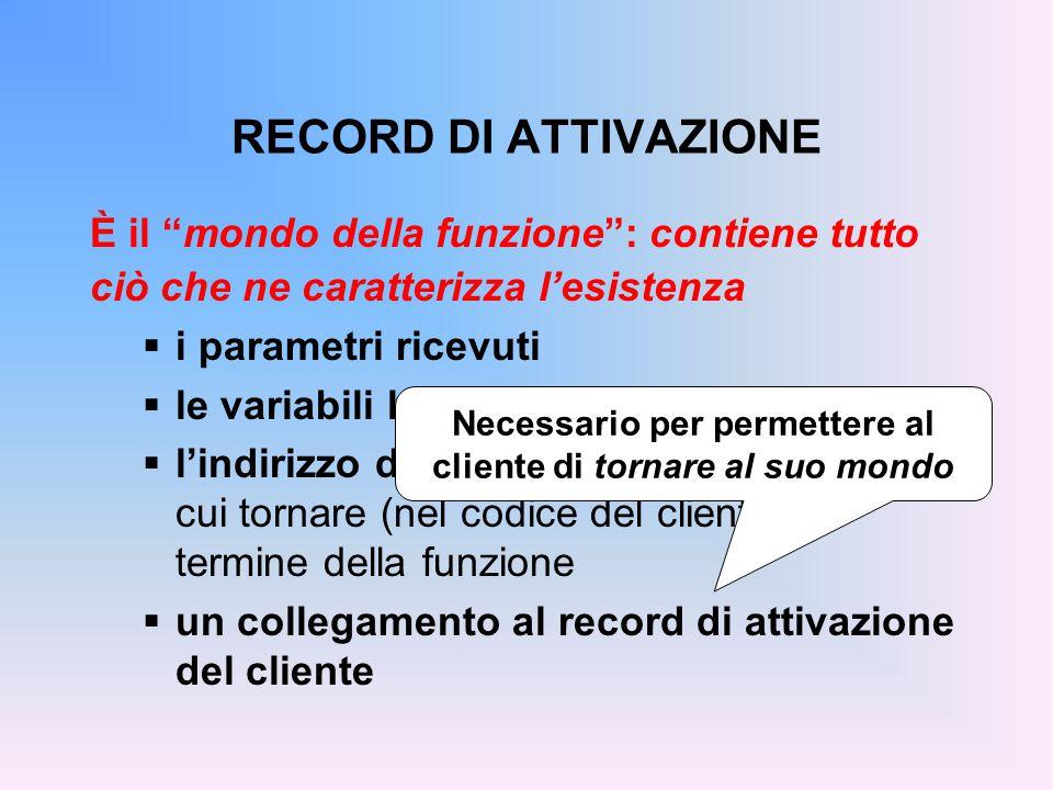 RECORD DI ATTIVAZIONE
