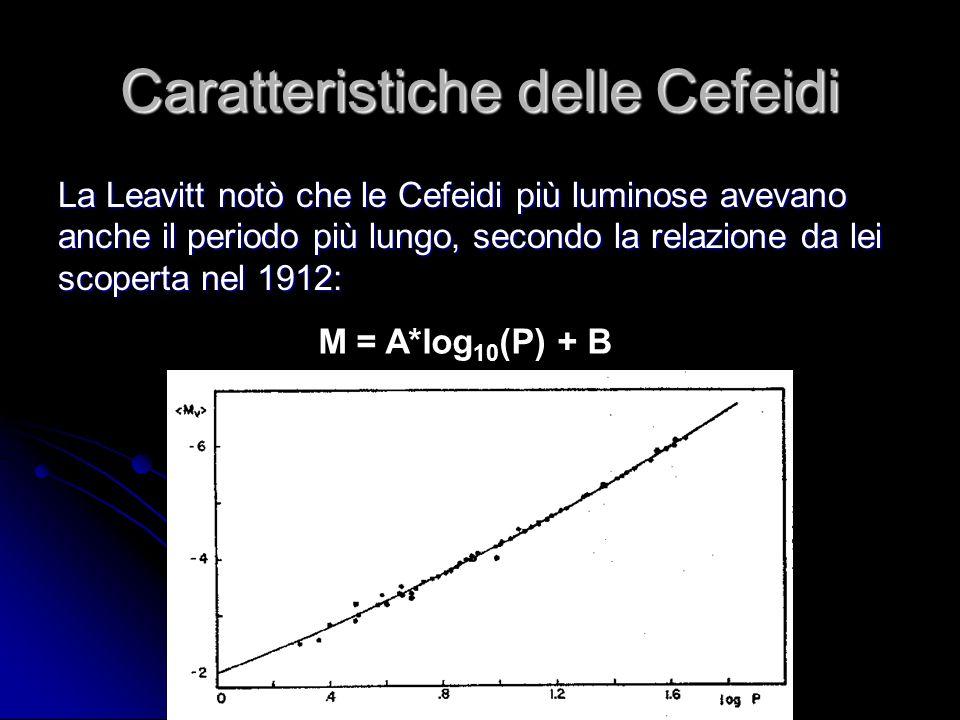Caratteristiche delle Cefeidi La Leavitt notò che le Cefeidi più luminose avevano anche il periodo più lungo, secondo la relazione da lei scoperta nel 1912: M = A*log 10 (P) + B