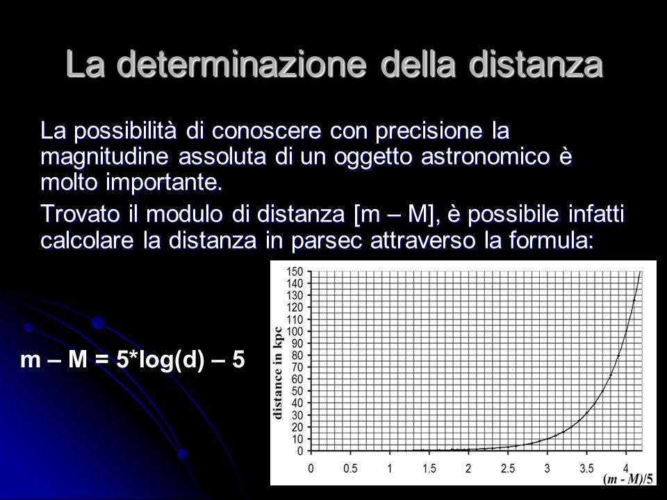 La determinazione della distanza La possibilità di conoscere con precisione la magnitudine assoluta di un oggetto astronomico è molto importante.
