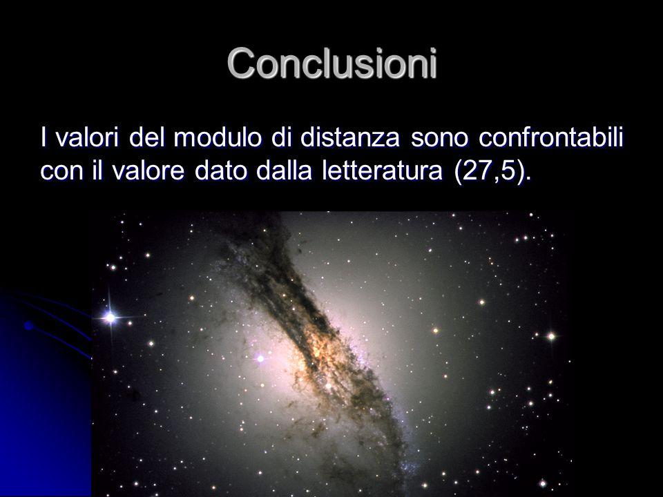 Conclusioni I valori del modulo di distanza sono confrontabili con il valore dato dalla letteratura (27,5).