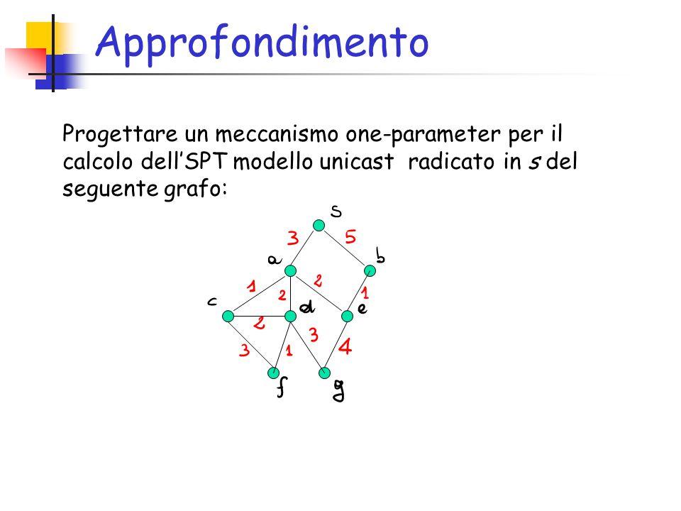 Approfondimento Progettare un meccanismo one-parameter per il calcolo dell'SPT modello unicast radicato in s del seguente grafo: